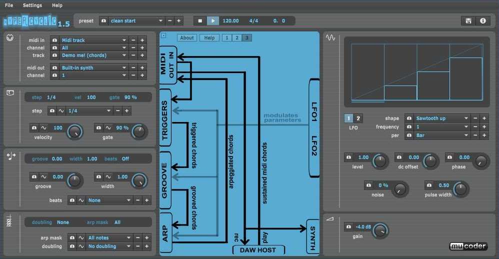 Hypercyclic | Audio Plugins for Free
