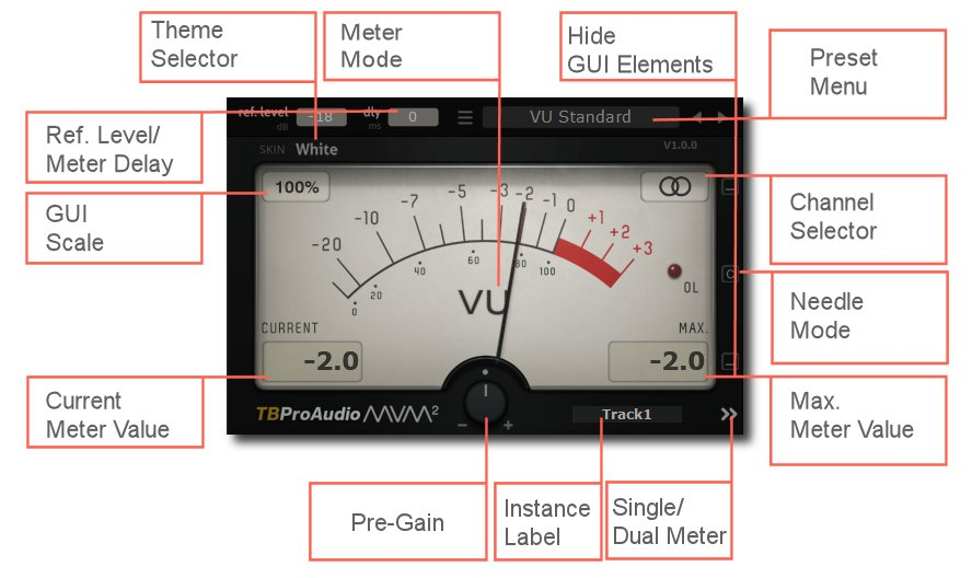 mvmeter2 | Audio Plugins for Free